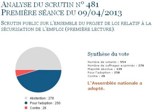 2013-04-09-AN-Vote-ANI-01