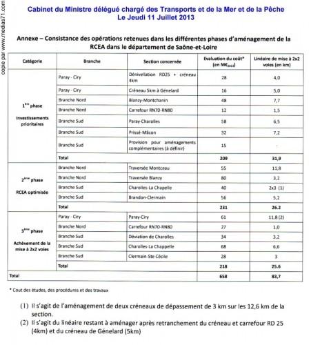 2013-07-11-RCEA-Chiffres