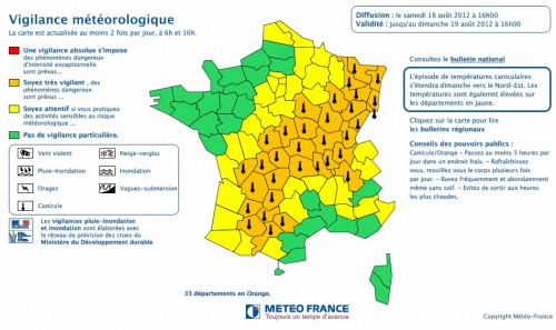 Plan Canicule en France