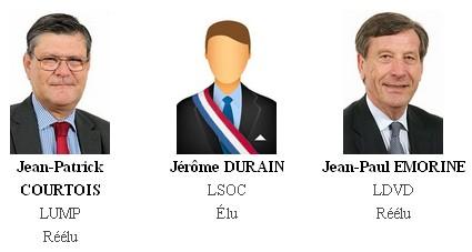 Élections Sénatoriales en 71