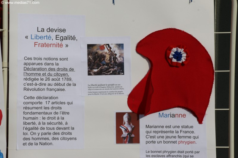 début révolution française